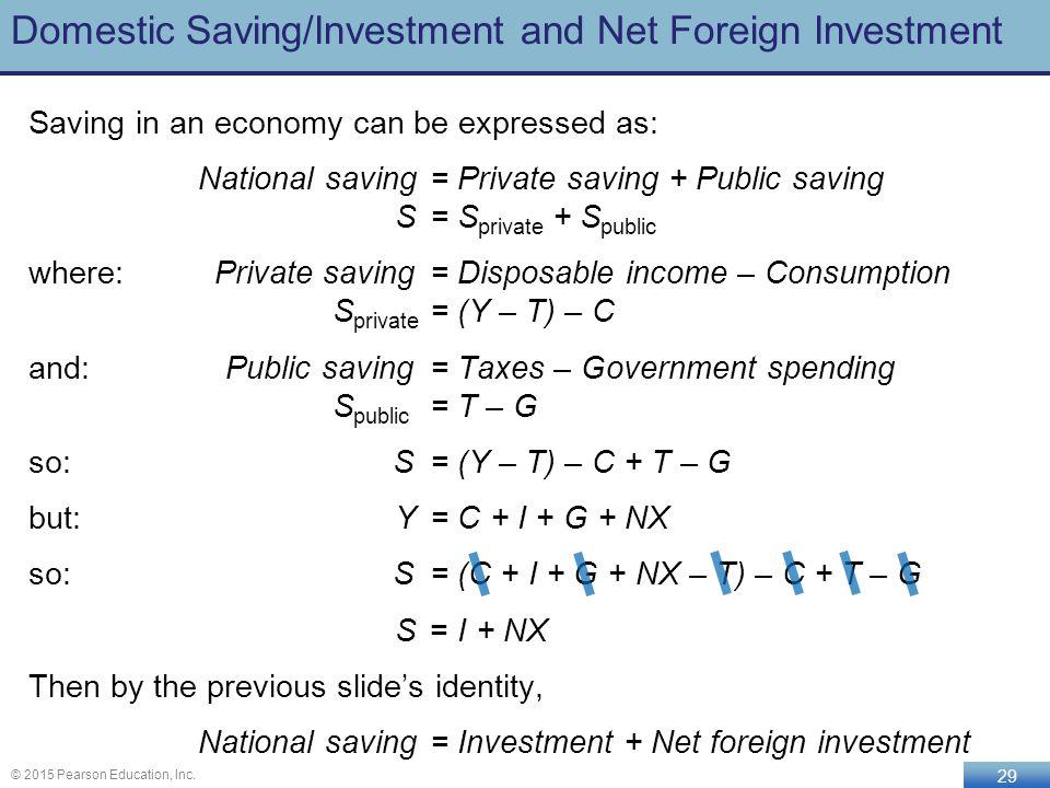 Gross National Savings Formula & Methods for Calculation of ...
