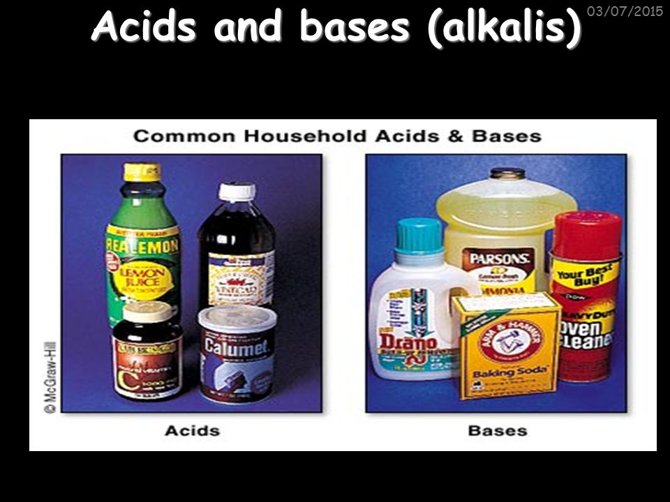 Acids and bases (alkalis) 03/07/2015