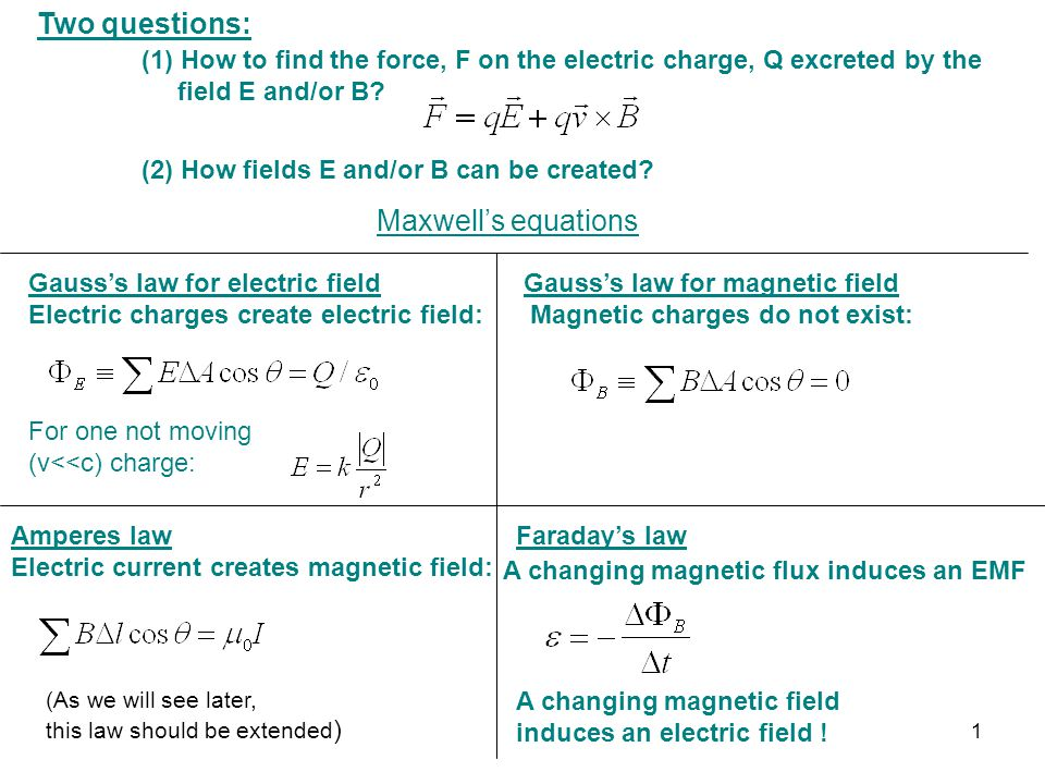Two questions: (1) How to find the force, F on the electric charge, Q excreted by the field E and/or B.