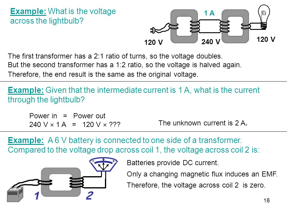 120 V Example: What is the voltage across the lightbulb.