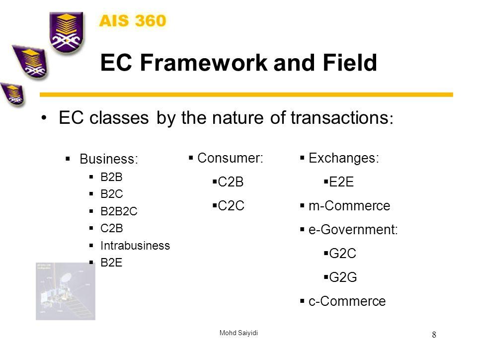 Mohd Saiyidi 8 EC Framework and Field EC classes by the nature of transactions :  Business:  B2B  B2C  B2B2C  C2B  Intrabusiness  B2E  Consumer:  C2B  C2C  Exchanges:  E2E  m-Commerce  e-Government:  G2C  G2G  c-Commerce