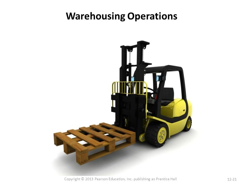 12-21 Copyright © 2013 Pearson Education, Inc. publishing as Prentice Hall Warehousing Operations