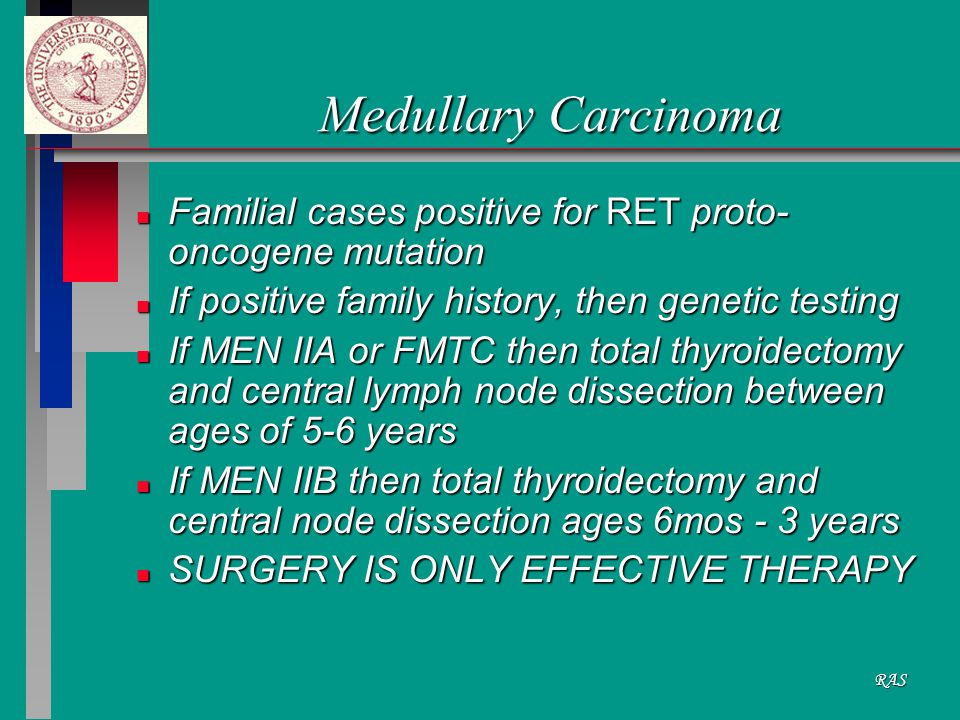 RAS Medullary Carcinoma n Familial cases positive for RET proto- oncogene mutation n If positive family history, then genetic testing n If MEN IIA or FMTC then total thyroidectomy and central lymph node dissection between ages of 5-6 years n If MEN IIB then total thyroidectomy and central node dissection ages 6mos - 3 years n SURGERY IS ONLY EFFECTIVE THERAPY