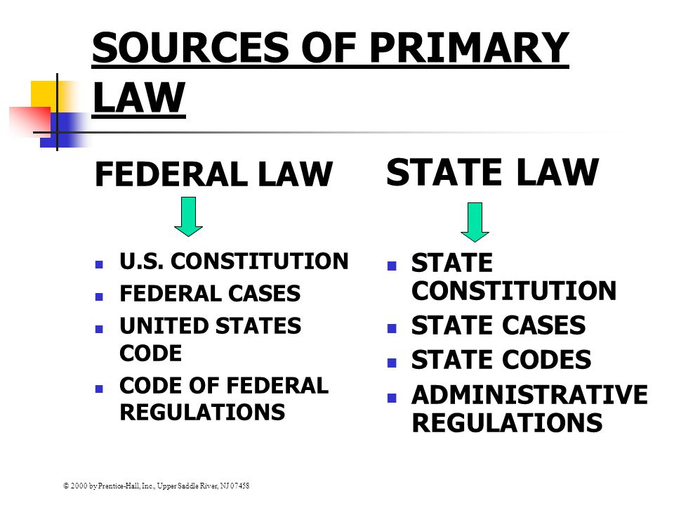 SOURCES OF PRIMARY LAW FEDERAL LAW U.S.