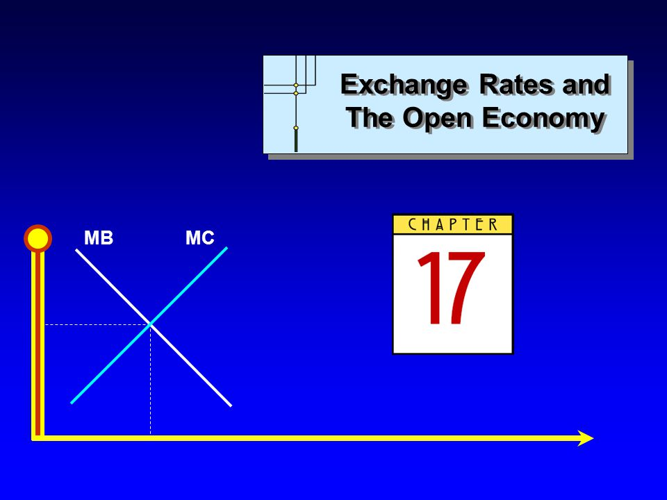 MBMC Exchange Rates and The Open Economy