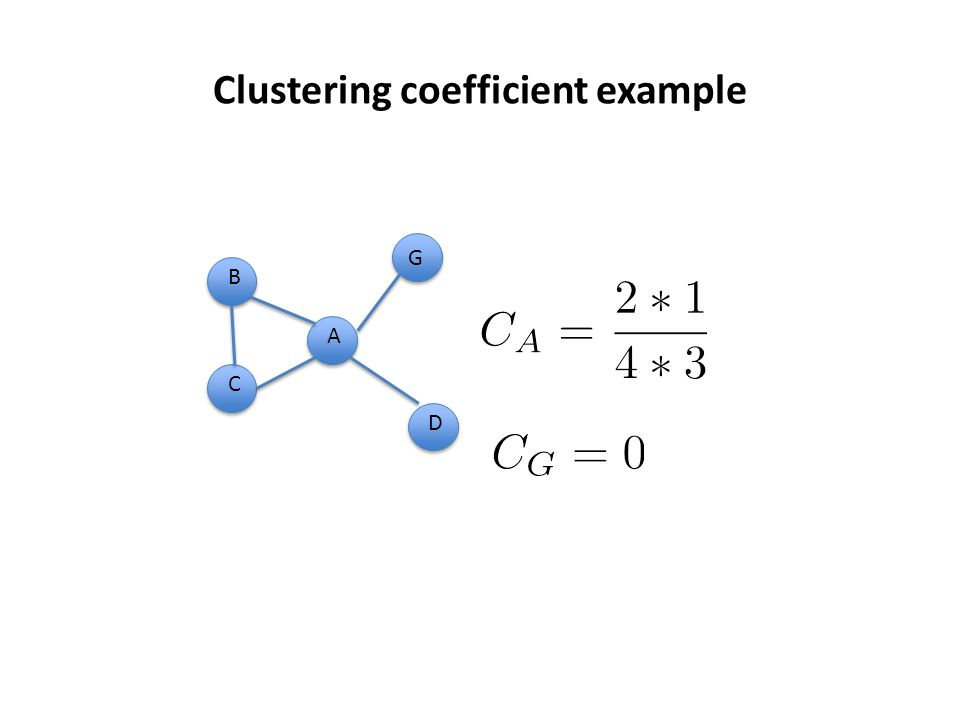 Clustering coefficient example A C B G D