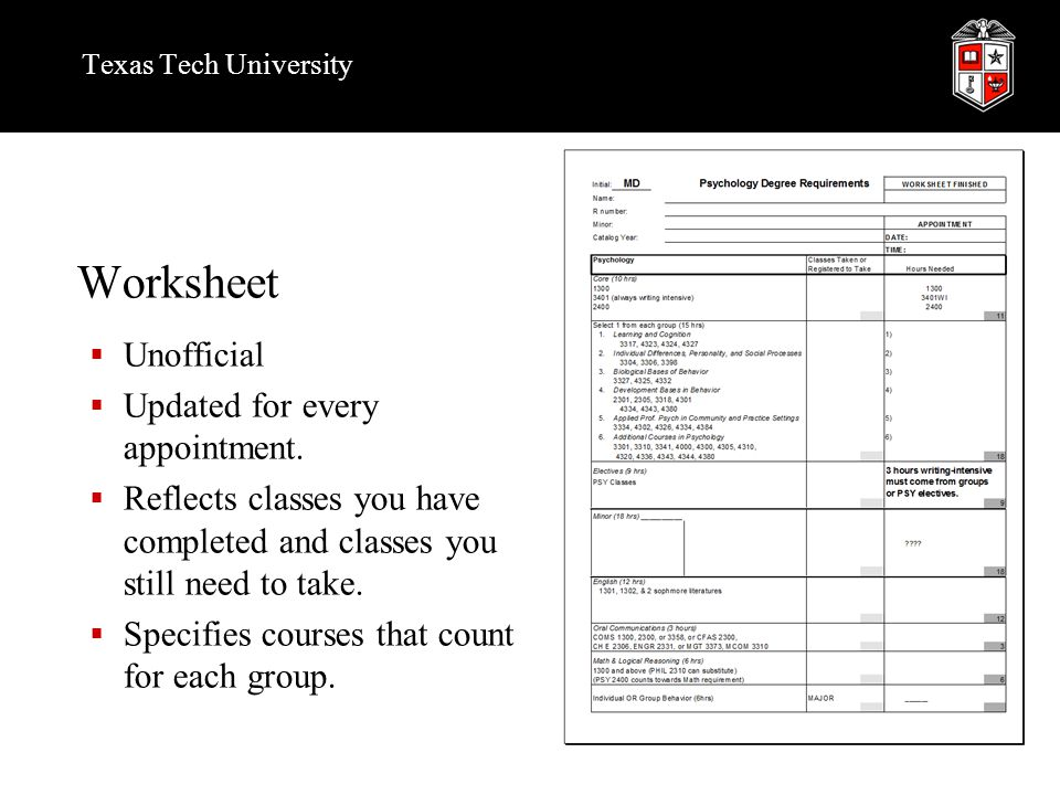 Texas Tech University Worksheet  Unofficial  Updated for every appointment.