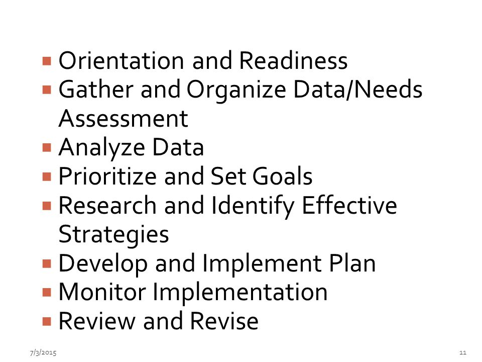7/3/  Orientation and Readiness  Gather and Organize Data/Needs Assessment  Analyze Data  Prioritize and Set Goals  Research and Identify Effective Strategies  Develop and Implement Plan  Monitor Implementation  Review and Revise