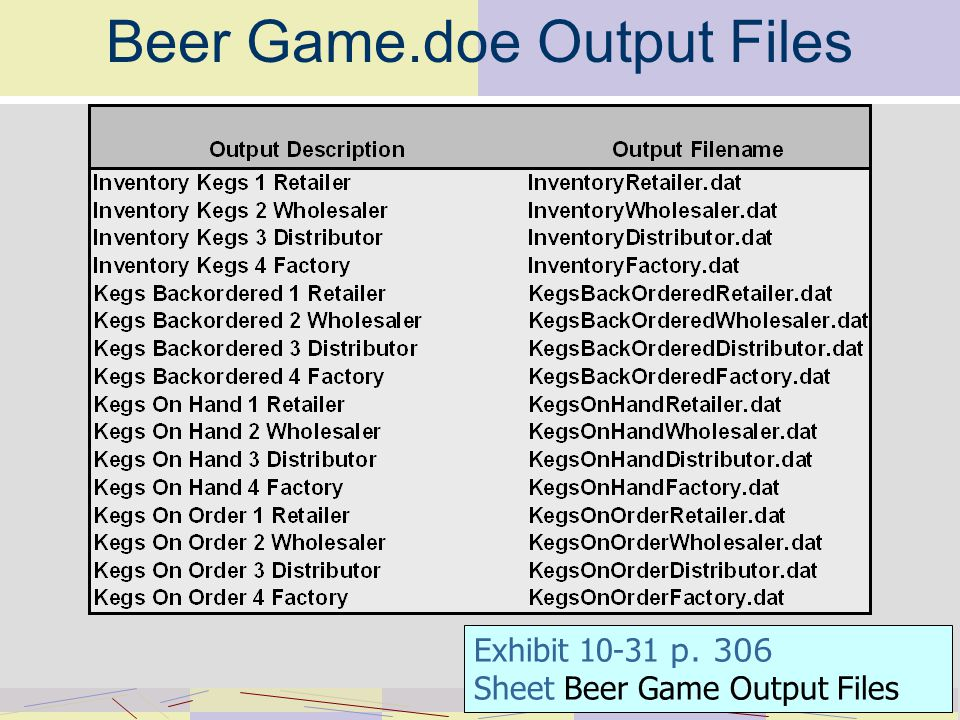 Beer Game.doe Output Files Exhibit p. 306 Sheet Beer Game Output Files