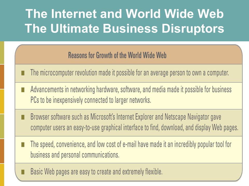 13-14 The Internet and World Wide Web The Ultimate Business Disruptors