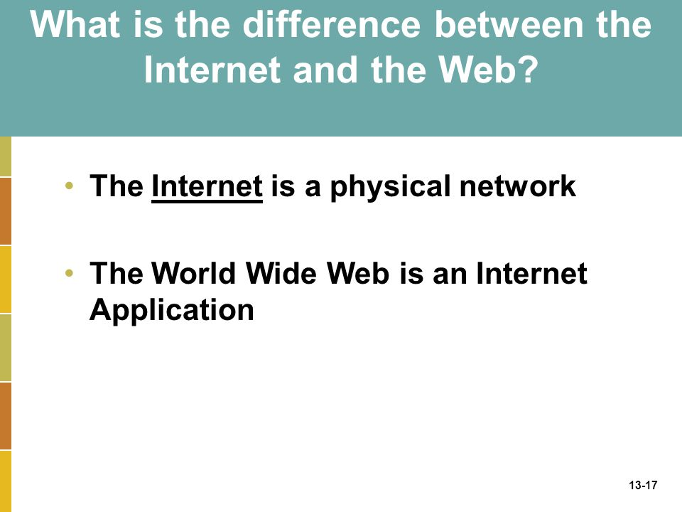 13-17 What is the difference between the Internet and the Web? The Internet is a physical network The World Wide Web is an Internet Application