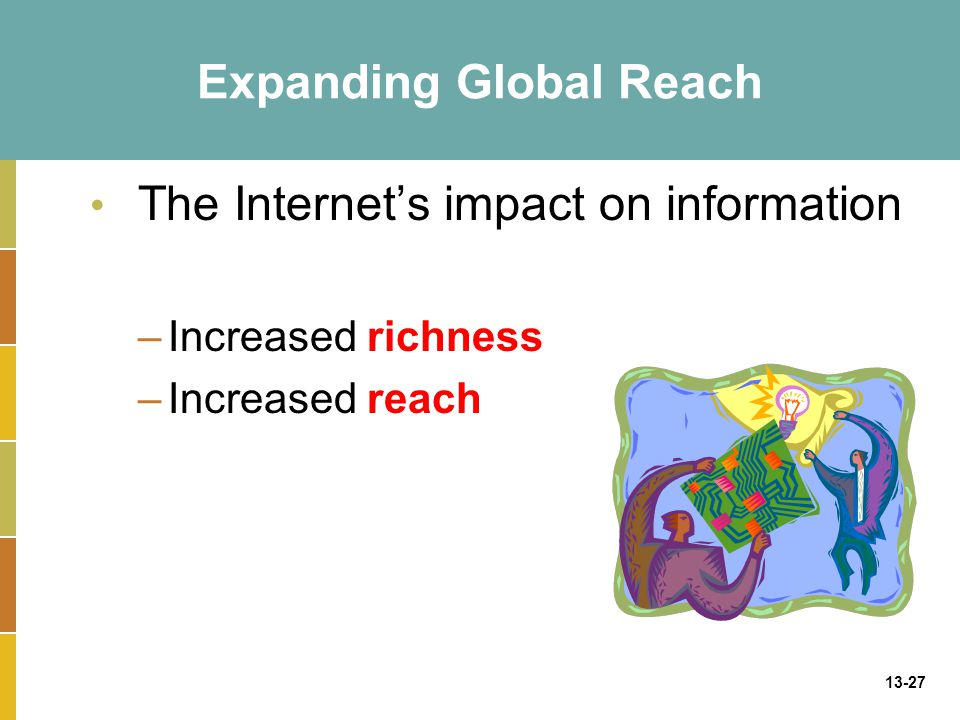13-27 Expanding Global Reach The Internet's impact on information –Increased richness –Increased reach