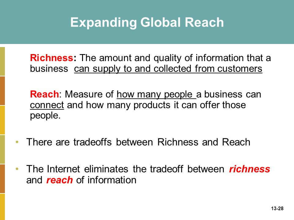 13-28 Expanding Global Reach Richness: The amount and quality of information that a business can supply to and collected from customers Reach: Measure