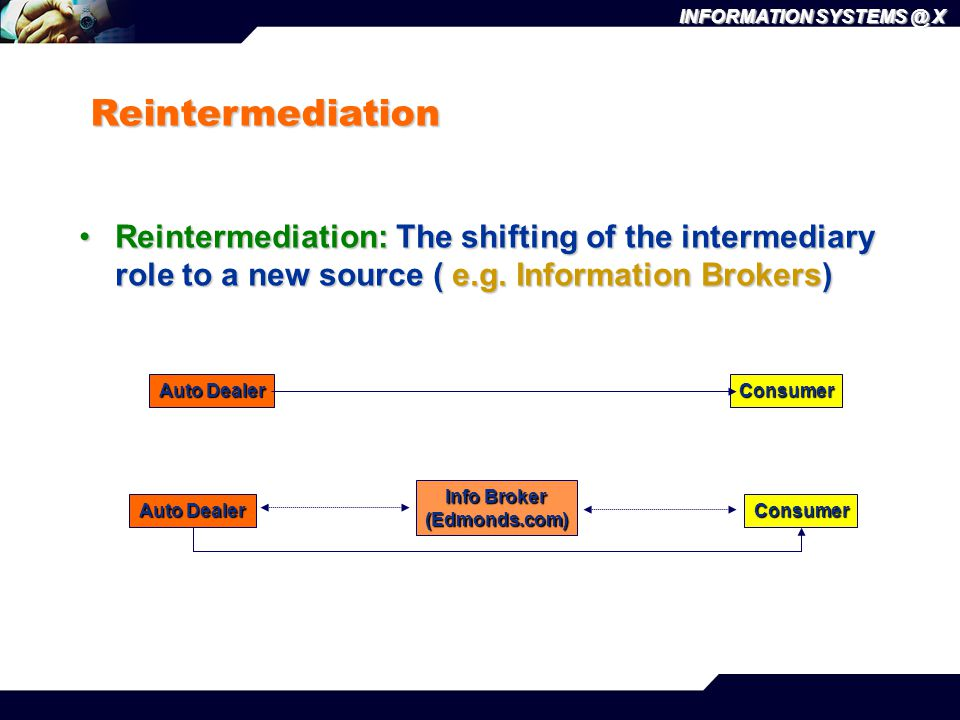 INFORMATION SYSTEMS @ X Reintermediation Reintermediation: The shifting of the intermediary role to a new source ( e.g. Information Brokers)Reintermed