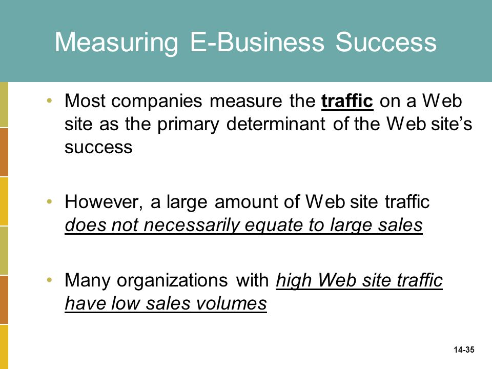 14-35 Measuring E-Business Success Most companies measure the traffic on a Web site as the primary determinant of the Web site's success However, a la