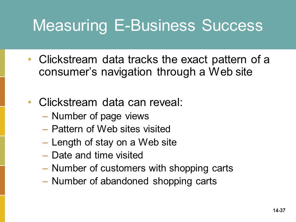 14-37 Measuring E-Business Success Clickstream data tracks the exact pattern of a consumer's navigation through a Web site Clickstream data can reveal