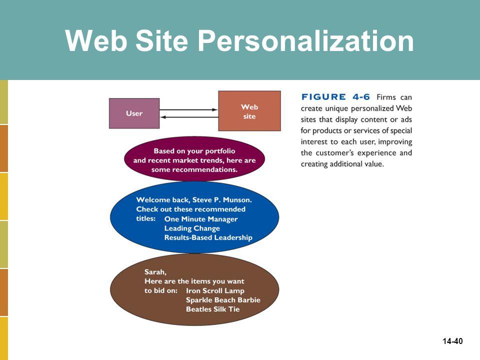 14-40 Web Site Personalization