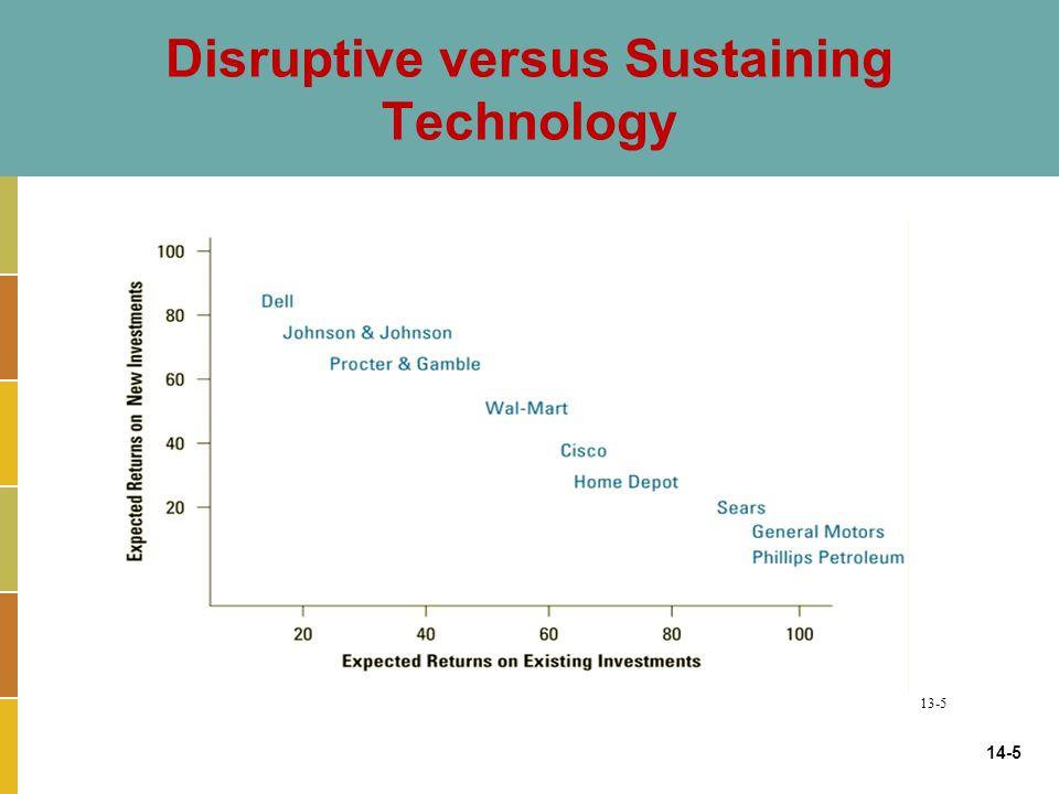 14-5 Disruptive versus Sustaining Technology 13-5