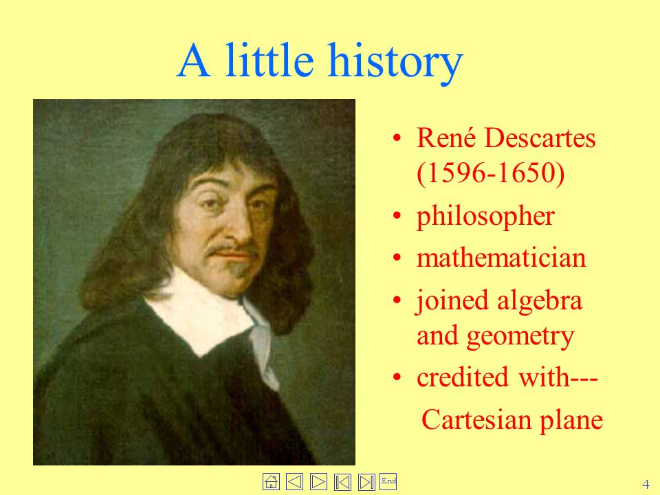 a discussion on rene descartes philosophical ideas Welcome to the philosophy forum get involved in philosophical discussions about knowledge, truth, language, consciousness, science, politics, religion, logic and mathematics, art, history, and lots more.