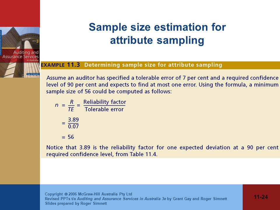 11-24 Copyright  2006 McGraw-Hill Australia Pty Ltd Revised PPTs t/a Auditing and Assurance Services in Australia 3e by Grant Gay and Roger Simnett Slides prepared by Roger Simnett Sample size estimation for attribute sampling