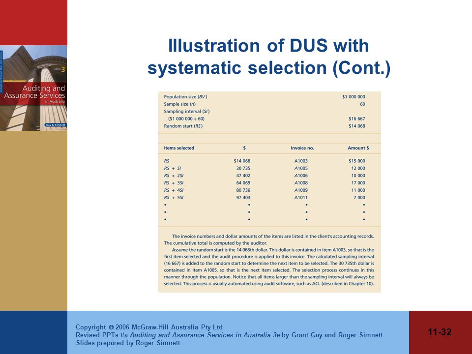 11-32 Copyright  2006 McGraw-Hill Australia Pty Ltd Revised PPTs t/a Auditing and Assurance Services in Australia 3e by Grant Gay and Roger Simnett Slides prepared by Roger Simnett Illustration of DUS with systematic selection (Cont.)