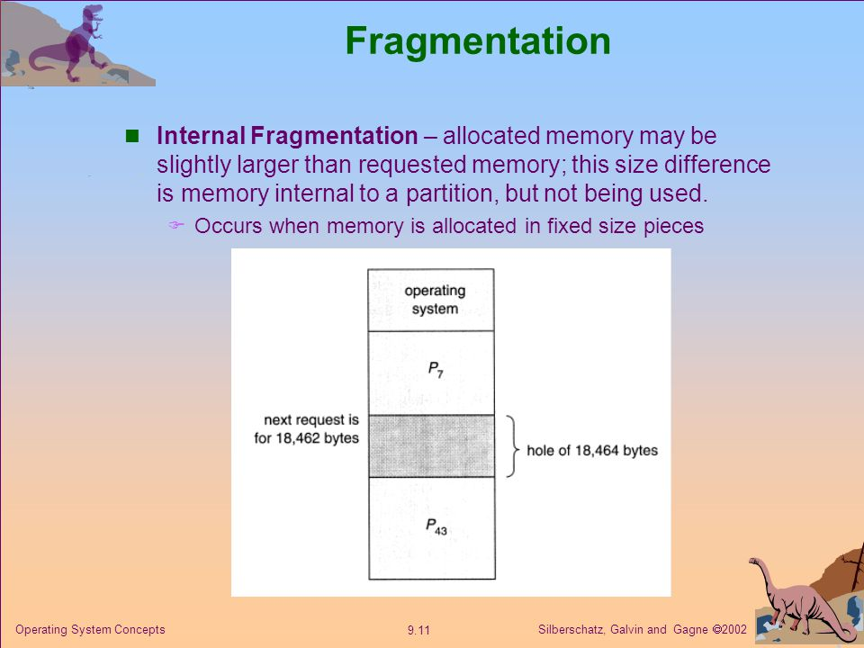 Silberschatz, Galvin and Gagne  Operating System Concepts Fragmentation Internal Fragmentation – allocated memory may be slightly larger than requested memory; this size difference is memory internal to a partition, but not being used.