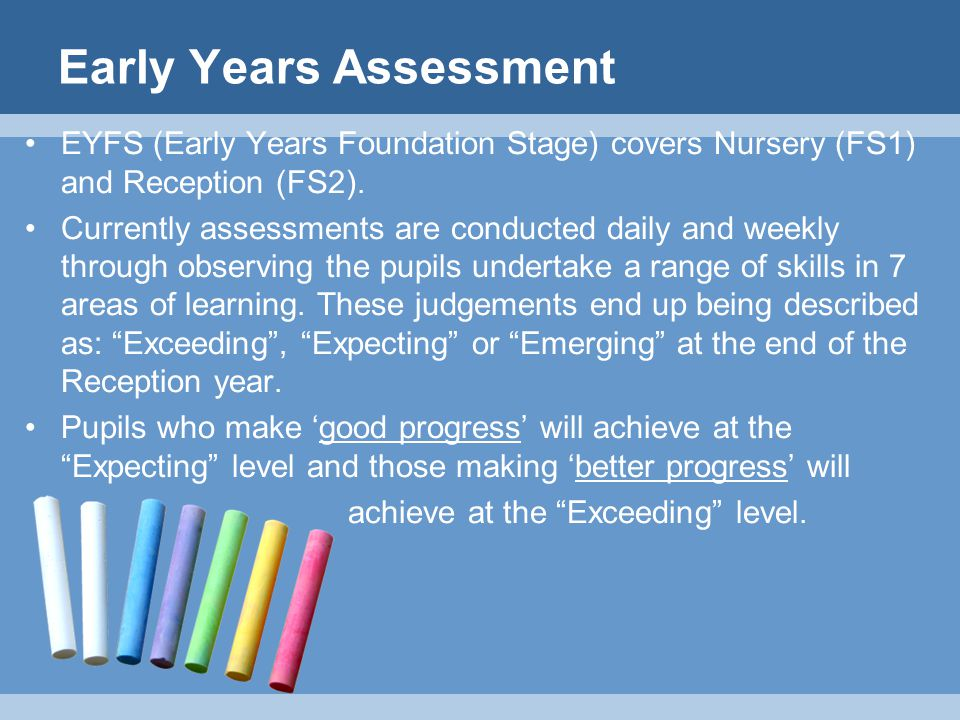 Early Years Assessment EYFS (Early Years Foundation Stage) covers Nursery (FS1) and Reception (FS2).