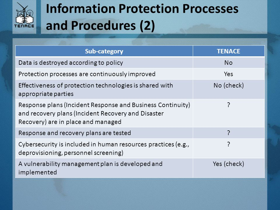 Information Protection Processes and Procedures (2) Sub-categoryTENACE Data is destroyed according to policyNo Protection processes are continuously improvedYes Effectiveness of protection technologies is shared with appropriate parties No (check) Response plans (Incident Response and Business Continuity) and recovery plans (Incident Recovery and Disaster Recovery) are in place and managed .