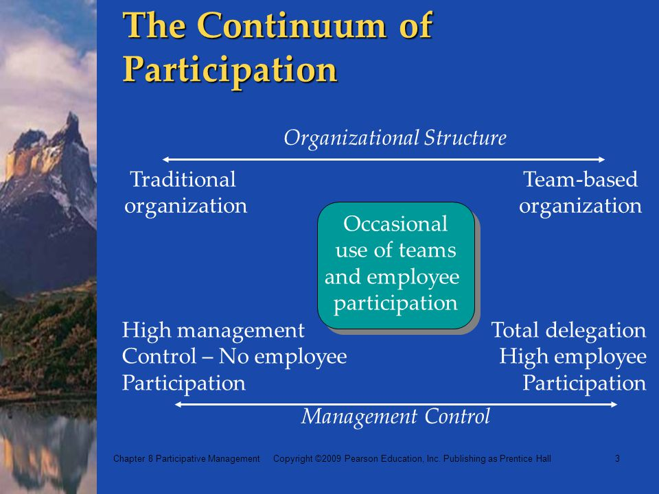 Methods of Participation and Results Methods –Information sharing –Group decision making –Use of teams –Empowerment –Profit sharing –Stock-option plans Results –Clear positive impact on performance, profitability, competitiveness, employee sat Chapter 8 Participative Management Copyright ©2009 Pearson Education, Inc.