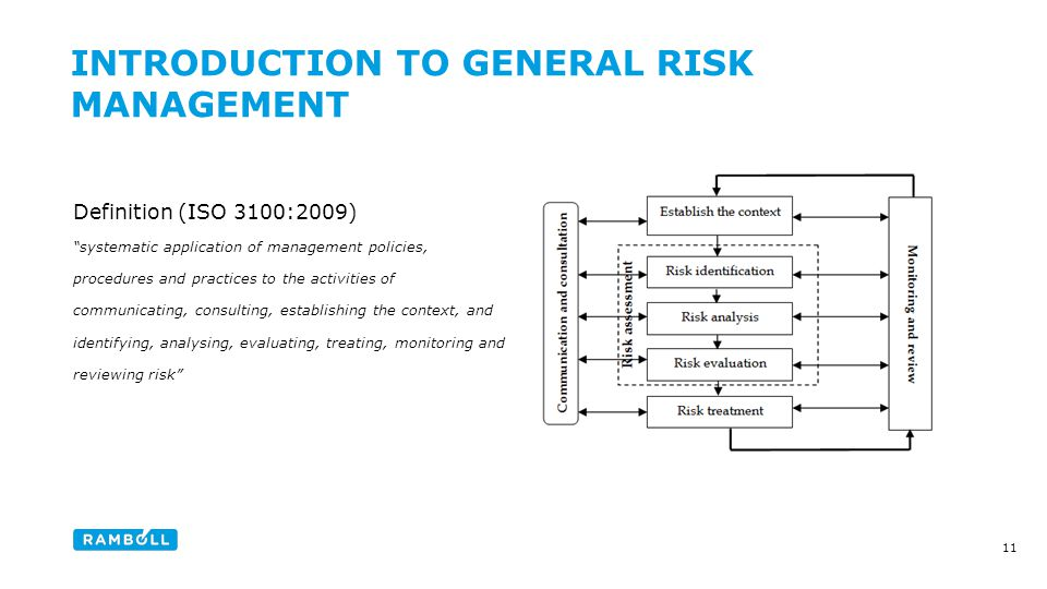 Definition (ISO 3100:2009) systematic application of management policies, procedures and practices to the activities of communicating, consulting, establishing the context, and identifying, analysing, evaluating, treating, monitoring and reviewing risk INTRODUCTION TO GENERAL RISK MANAGEMENT 11