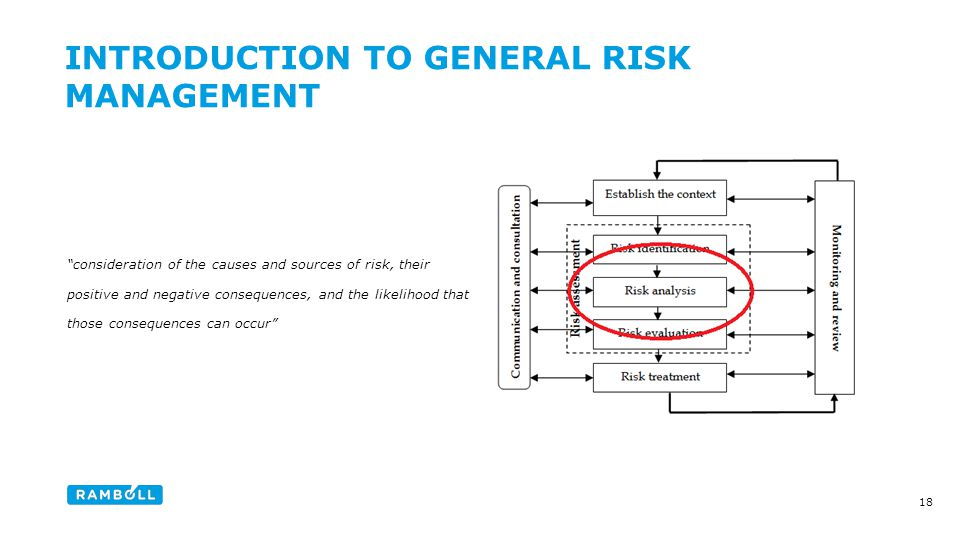 consideration of the causes and sources of risk, their positive and negative consequences, and the likelihood that those consequences can occur INTRODUCTION TO GENERAL RISK MANAGEMENT Content slide 18