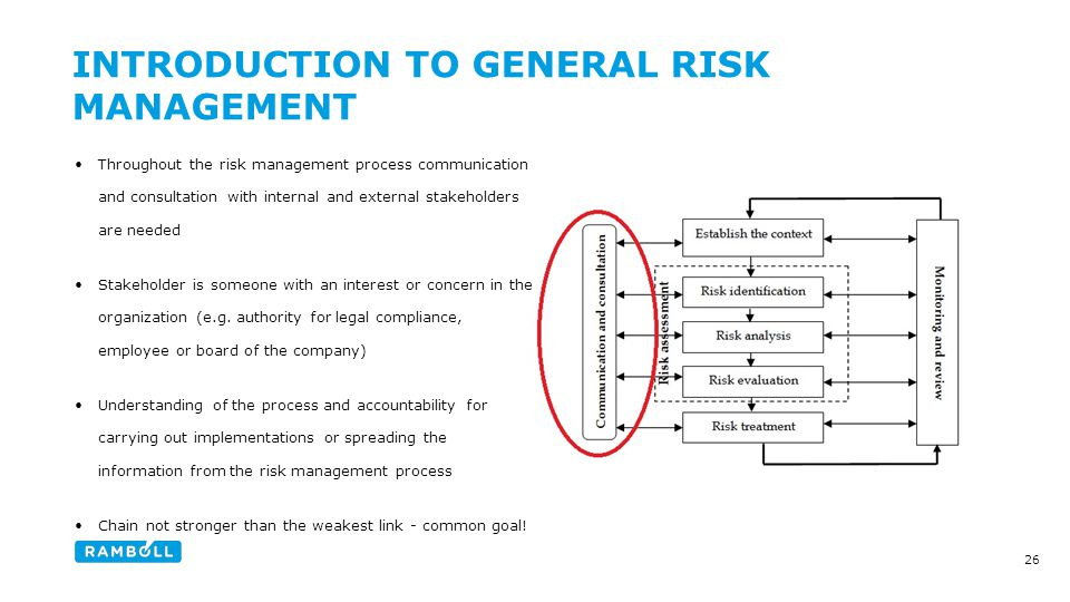 Throughout the risk management process communication and consultation with internal and external stakeholders are needed Stakeholder is someone with an interest or concern in the organization (e.g.