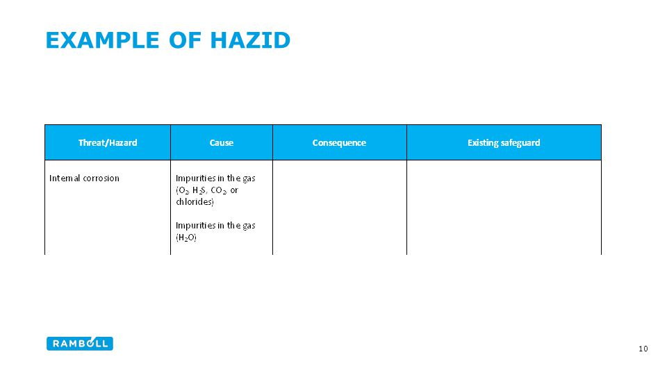 EXAMPLE OF HAZID Content slide 10
