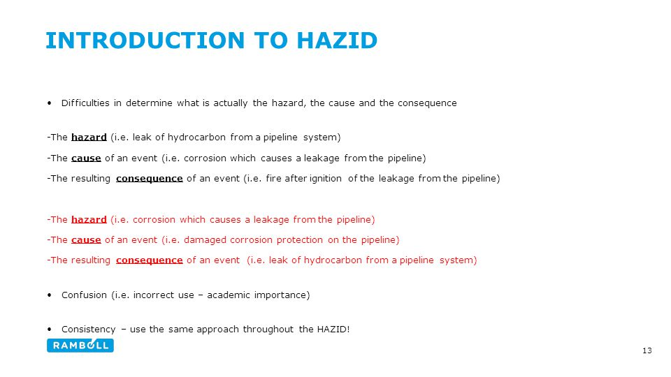 Difficulties in determine what is actually the hazard, the cause and the consequence -The hazard (i.e.