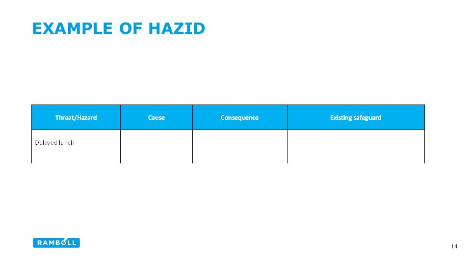 EXAMPLE OF HAZID Content slide 14