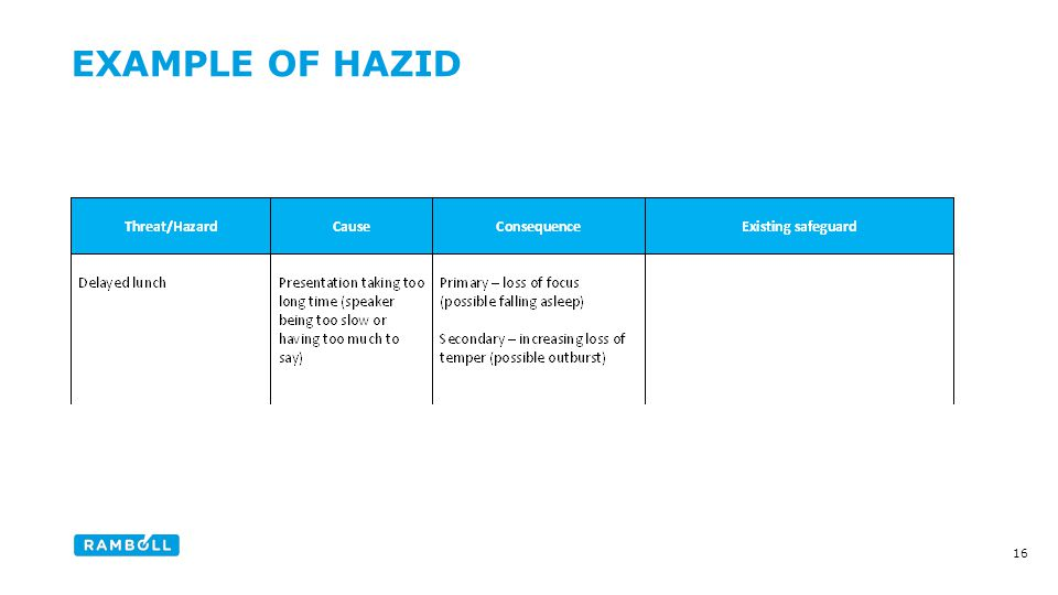 EXAMPLE OF HAZID Content slide 16