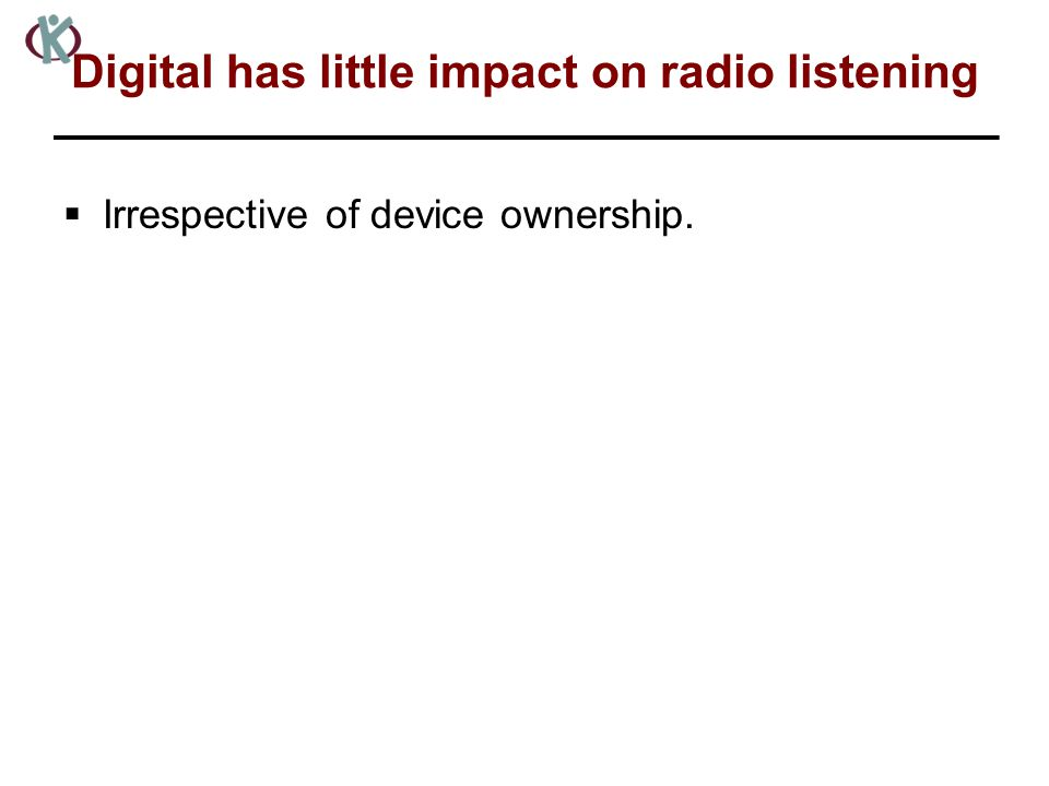 Digital has little impact on radio listening  Irrespective of device ownership.