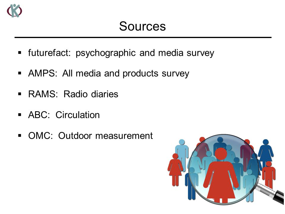 Sources  futurefact: psychographic and media survey  AMPS: All media and products survey  RAMS: Radio diaries  ABC: Circulation  OMC: Outdoor measurement
