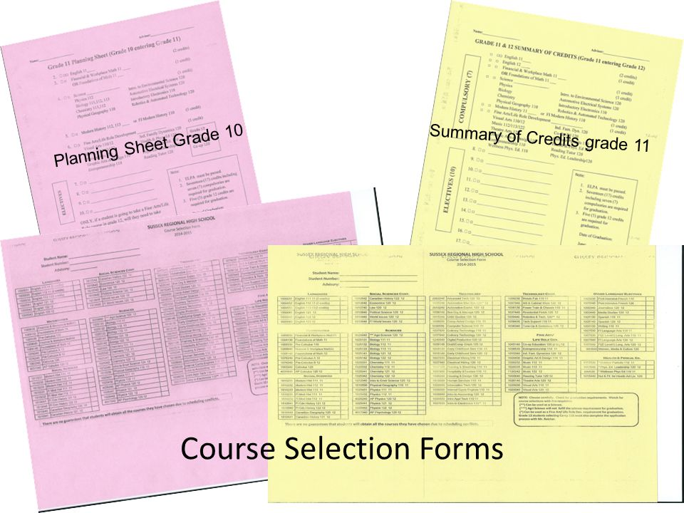 Course Selection Forms Planning Sheet Grade 10 Summary of Credits grade 11