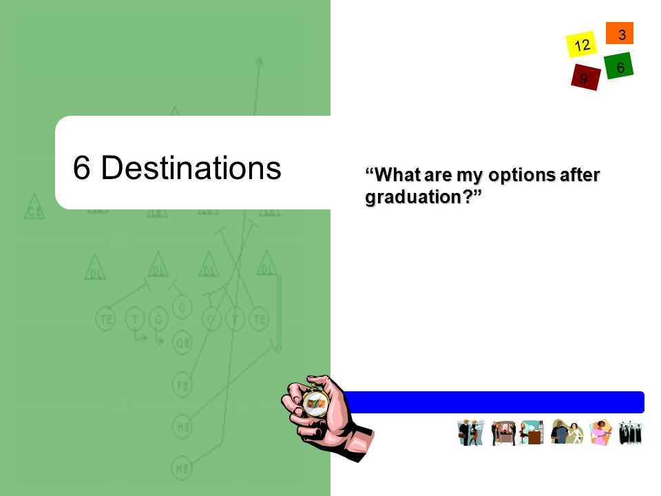 6 Destinations What are my options after graduation