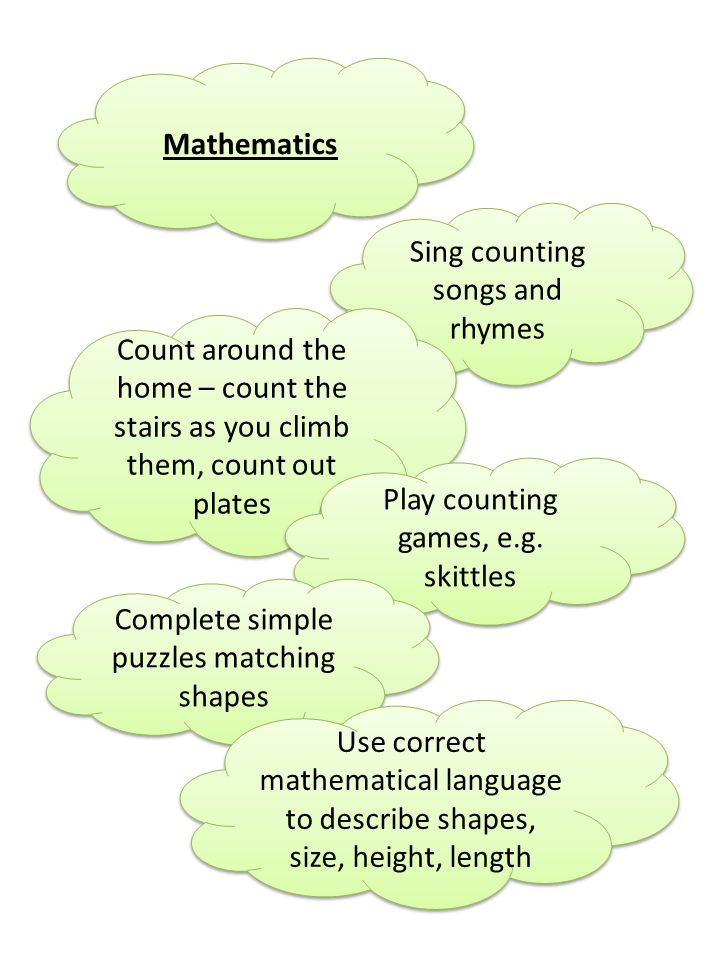Mathematics Sing counting songs and rhymes Count around the home – count the stairs as you climb them, count out plates Play counting games, e.g.