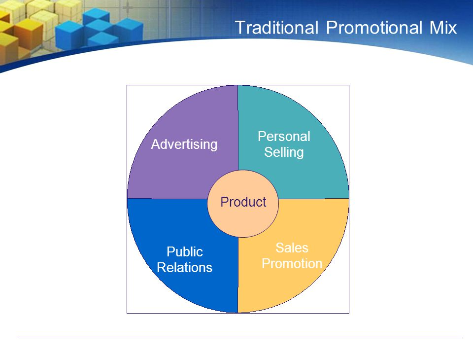 Traditional Promotional Mix Personal Selling Sales Promotion Public Relations Advertising Product