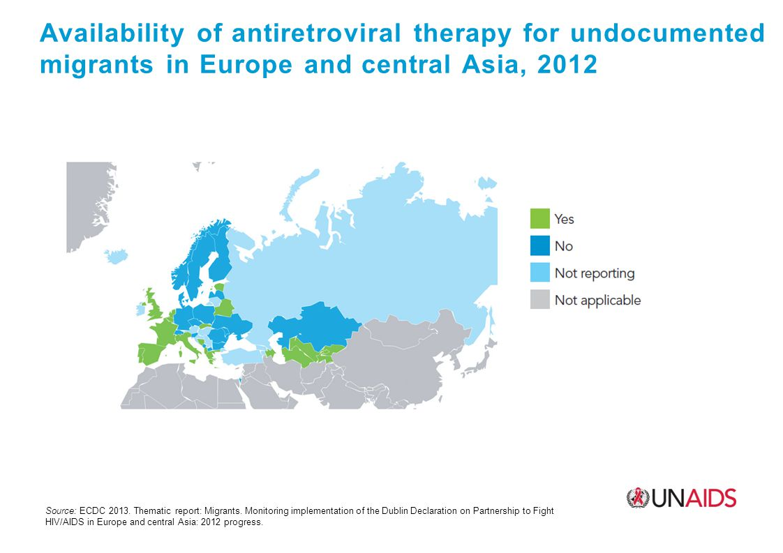 Availability of antiretroviral therapy for undocumented migrants in Europe and central Asia, 2012 Source: ECDC 2013.