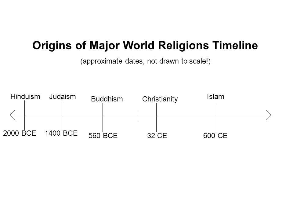 Comparison World Religions World Religions Timeline
