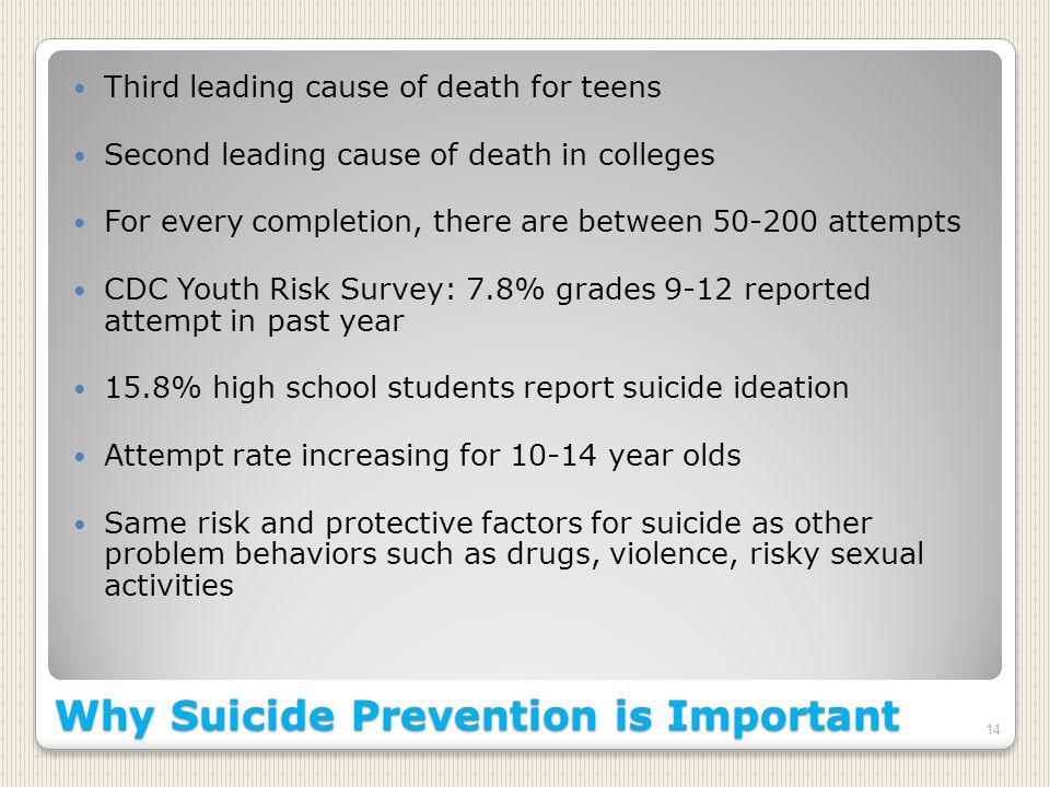 Why Suicide Prevention is Important Third leading cause of death for teens Second leading cause of death in colleges For every completion, there are between attempts CDC Youth Risk Survey: 7.8% grades 9-12 reported attempt in past year 15.8% high school students report suicide ideation Attempt rate increasing for year olds Same risk and protective factors for suicide as other problem behaviors such as drugs, violence, risky sexual activities 14