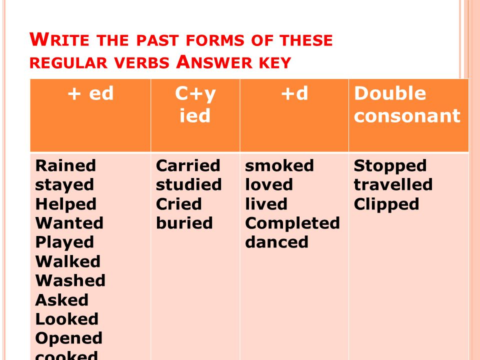 W RITE THE PAST FORMS OF THESE REGULAR VERBS A NSWER KEY + edC+y ied +dDouble consonant Rained stayed Helped Wanted Played Walked Washed Asked Looked Opened cooked Carried studied Cried buried smoked loved lived Completed danced Stopped travelled Clipped