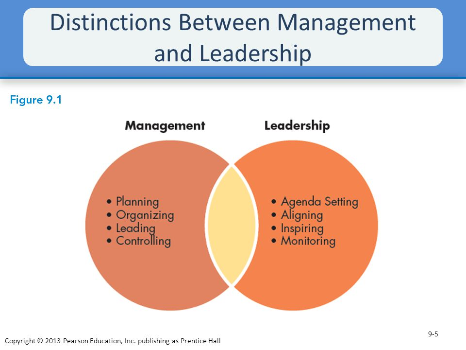 Early Approaches to Leadership  Trait Approach to Leadership └ focused on identifying the essential traits that distinguished leaders └ intelligence, dominance, self-confidence, energy, activity (versus passivity), and knowledge about the job Copyright © 2013 Pearson Education, Inc.