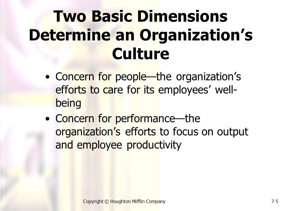 Copyright © Houghton Mifflin Company7-5 Two Basic Dimensions Determine an Organization's Culture Concern for people—the organization's efforts to care for its employees' well- being Concern for performance—the organization's efforts to focus on output and employee productivity