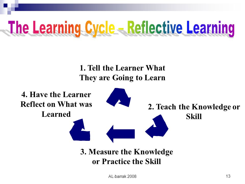 AL-barrak Tell the Learner What They are Going to Learn 2.