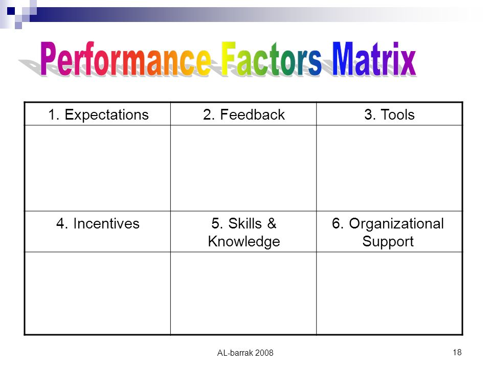 AL-barrak Expectations2. Feedback3. Tools 4.